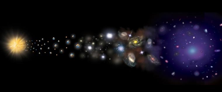 cosmic_timeline-2