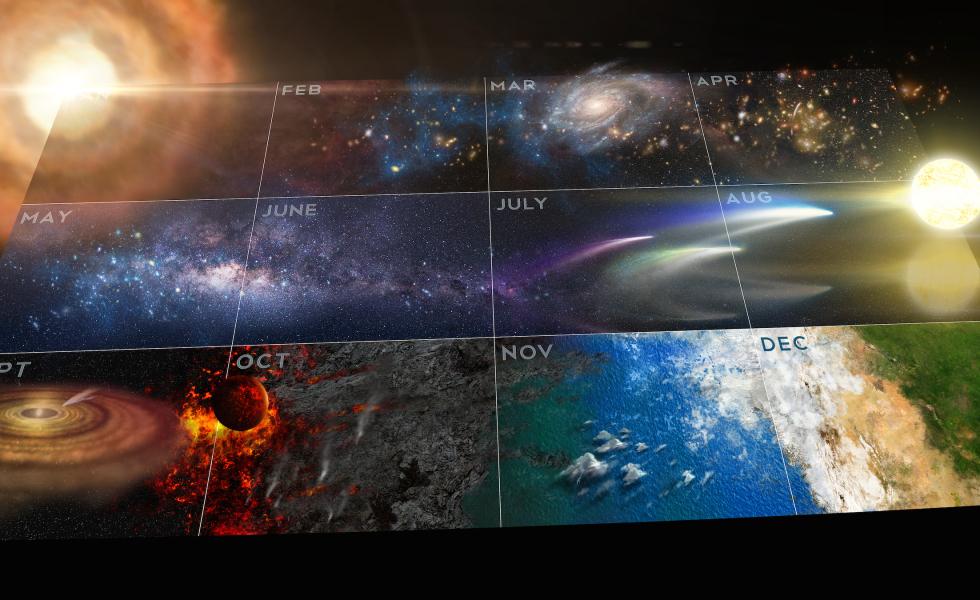 Cosmic Calendar Countdown | Humanistic Paganism